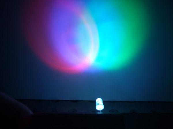 IS-Instruments - RGB LED light emission