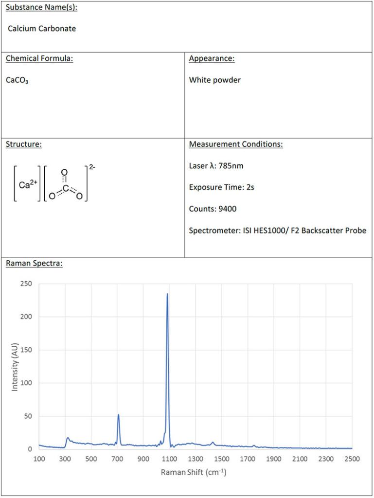 01-ISI RAMAN CHEMICAL DATABASE