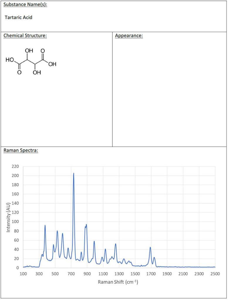 04-ISI RAMAN CHEMICAL DATABASE